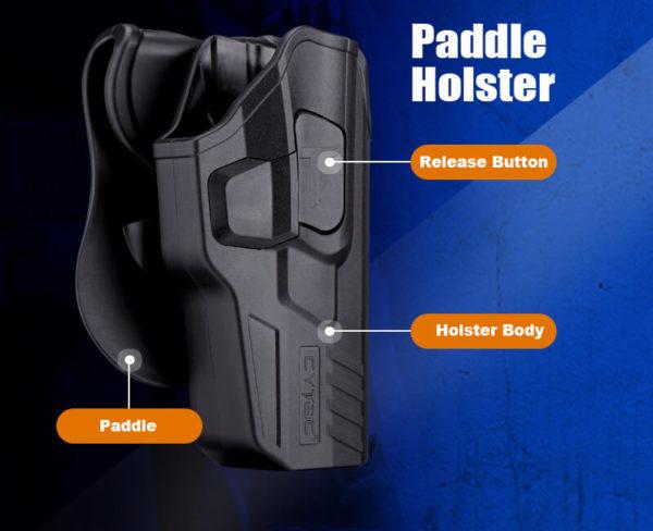 Cytac Holster for Glock - G17 Gen5 / G17, G22, G31 (Gen1, 2, 3, 4)