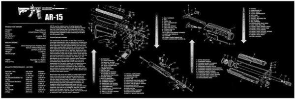 AR-15 Parts List Mat