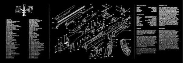 AK-47 Parts List Mat